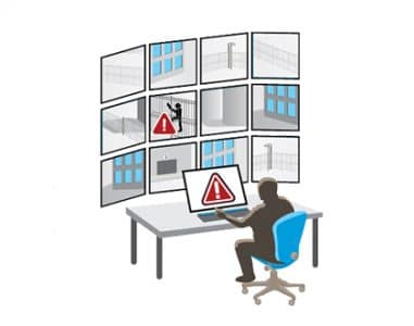 Larmcentral för kameraövervakning med videoanalys
